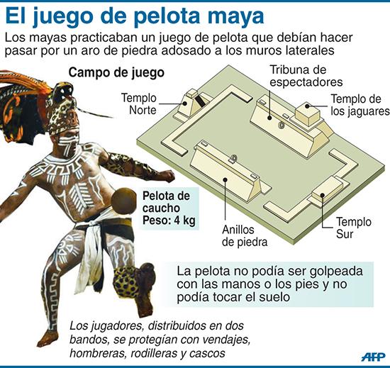Mayas juego de pelota