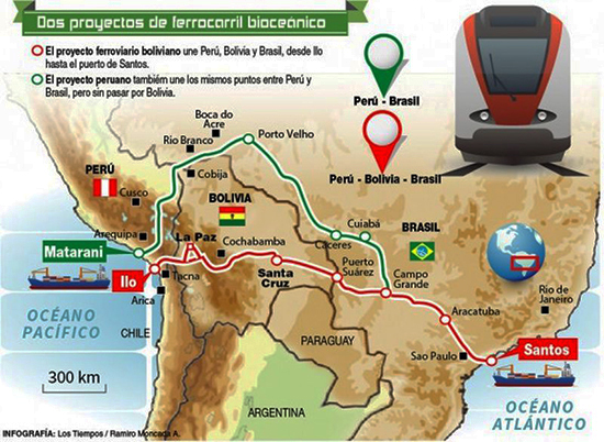 550 grafico-proyecto-tren-bioceanico-bolivia-brasil
